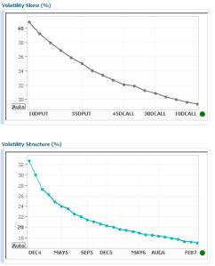 Volatility Surface Calculator