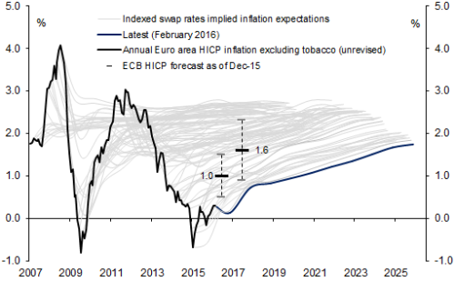 Inflation Expectations.png